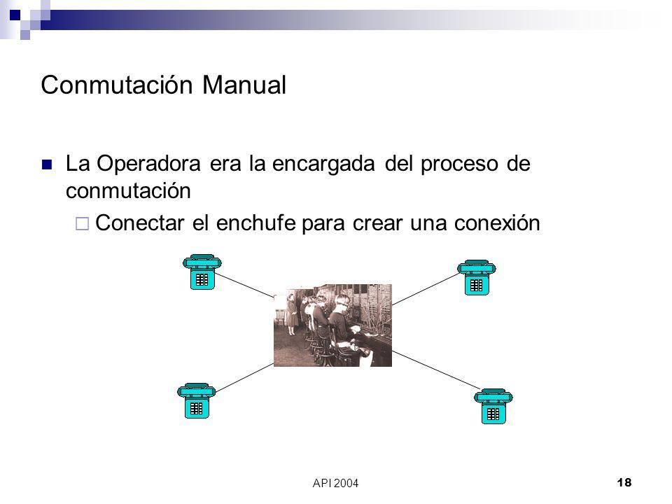 Conmutación Manual La Operadora era la encargada del proceso de conmutación. Conectar el enchufe para crear una conexión.
