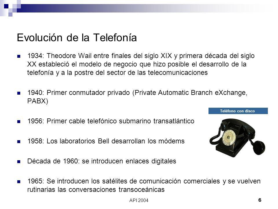 Evolución de la Telefonía