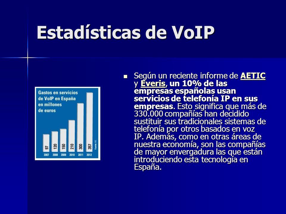 Estadísticas de VoIP