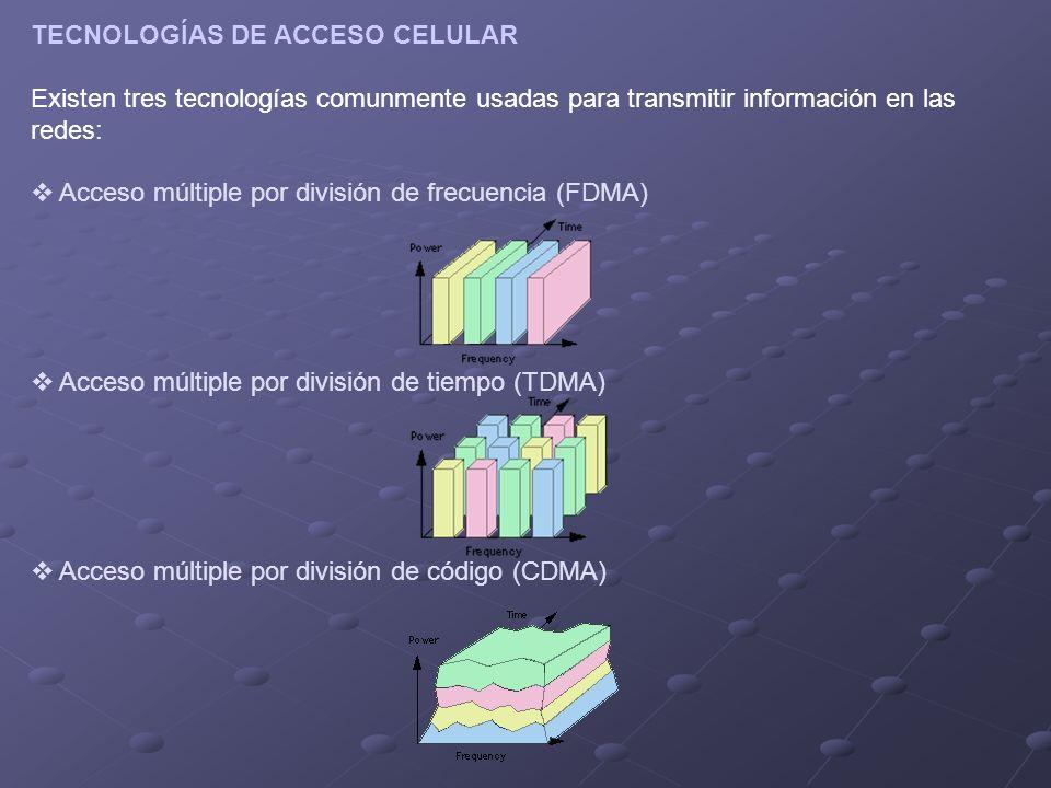 TECNOLOGÍAS DE ACCESO CELULAR