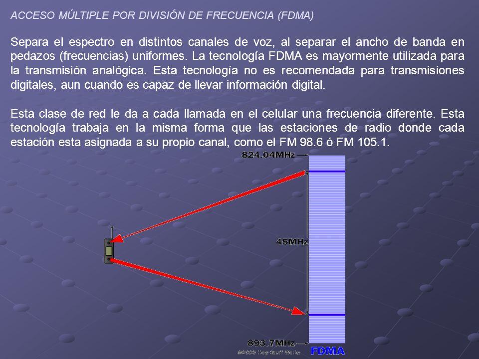 ACCESO MÚLTIPLE POR DIVISIÓN DE FRECUENCIA (FDMA)