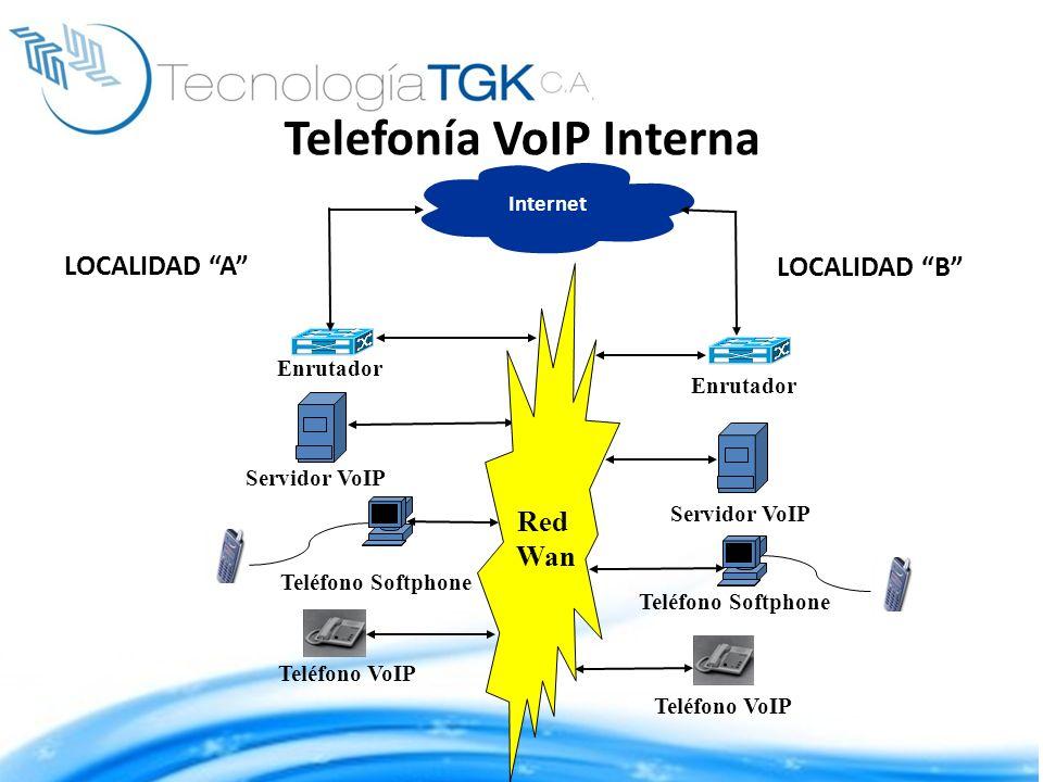 Telefonía VoIP Interna