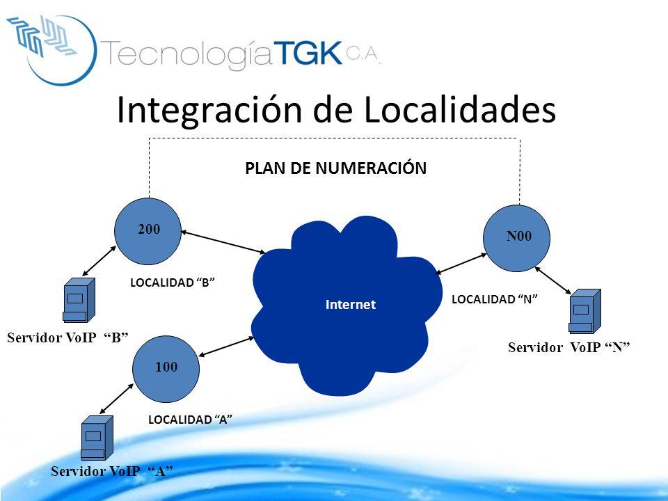 Integración de Localidades