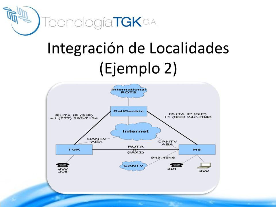 Integración de Localidades (Ejemplo 2)