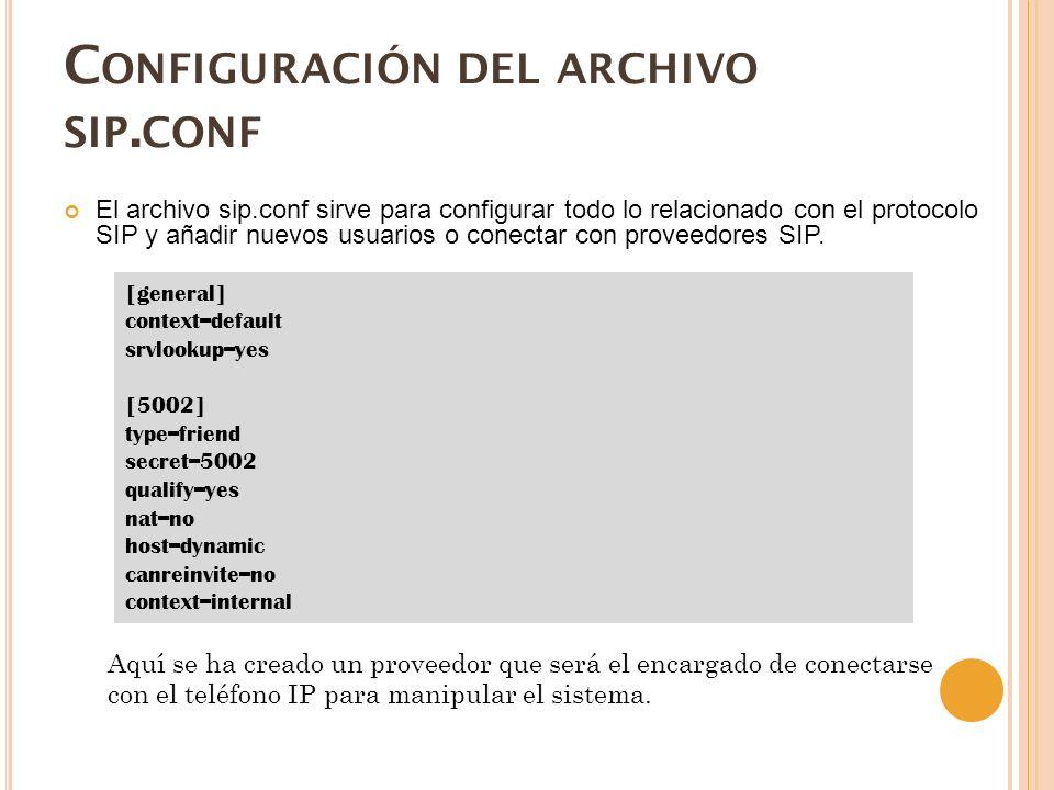 Configuración del archivo sip.conf
