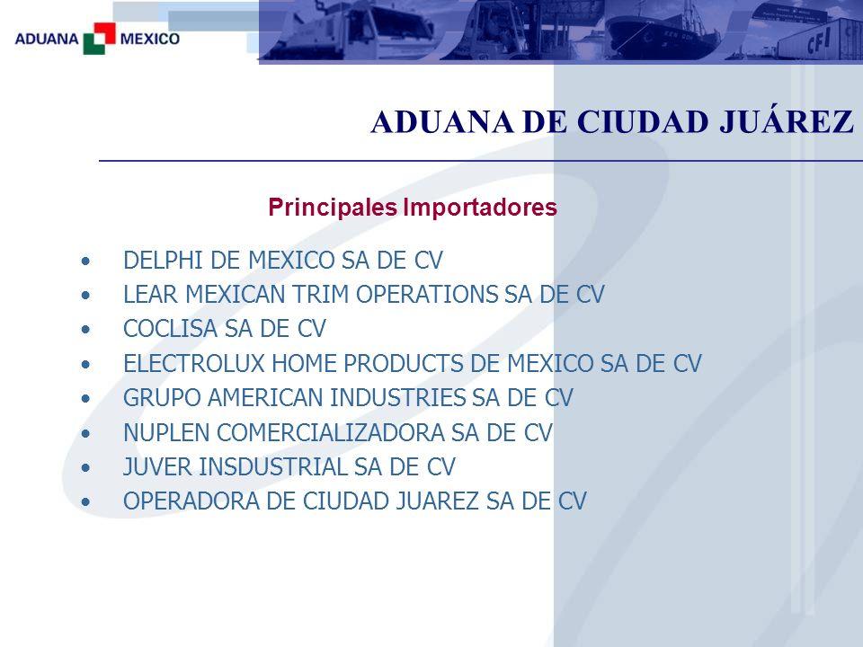ADUANA DE CIUDAD JUÁREZ Principales Importadores