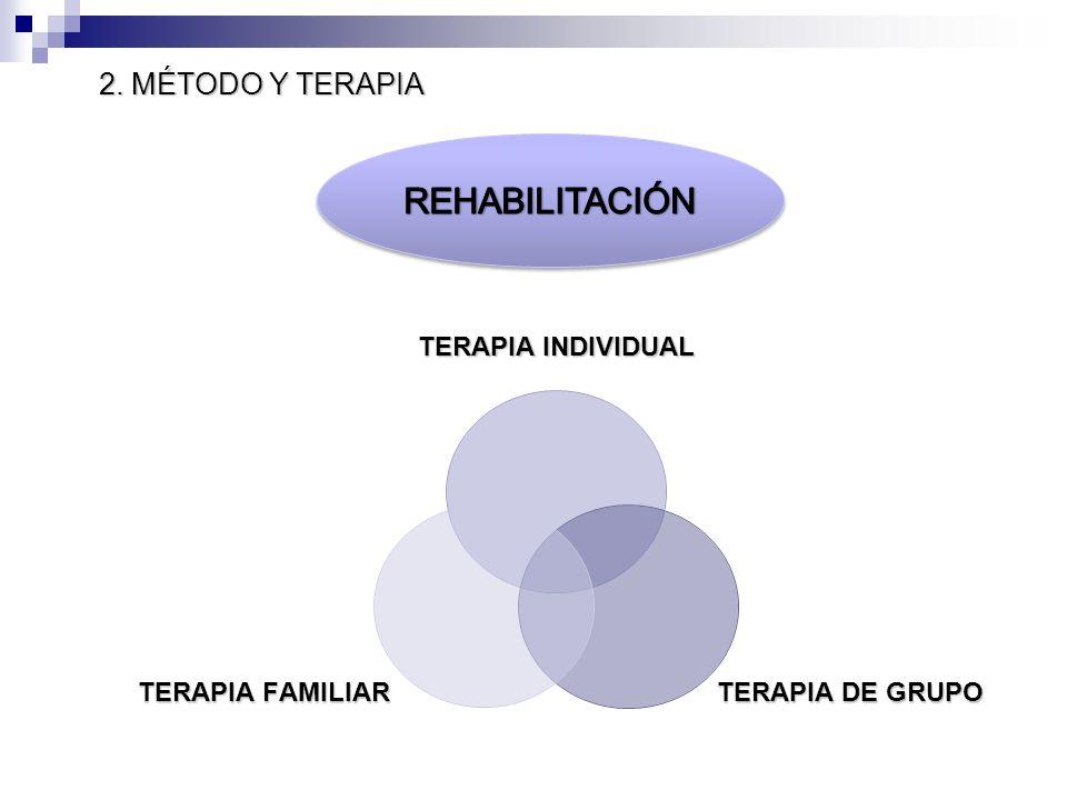 2. MÉTODO Y TERAPIA REHABILITACIÓN