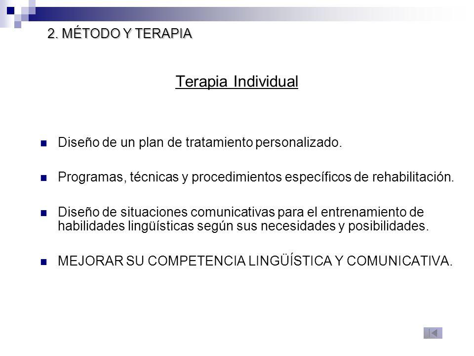 Terapia Individual 2. MÉTODO Y TERAPIA