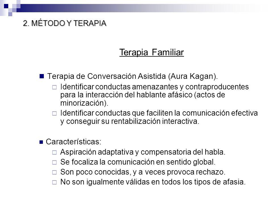 Terapia de Conversación Asistida (Aura Kagan).
