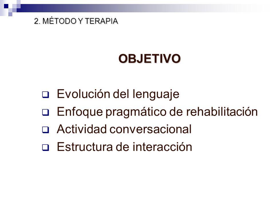Evolución del lenguaje Enfoque pragmático de rehabilitación