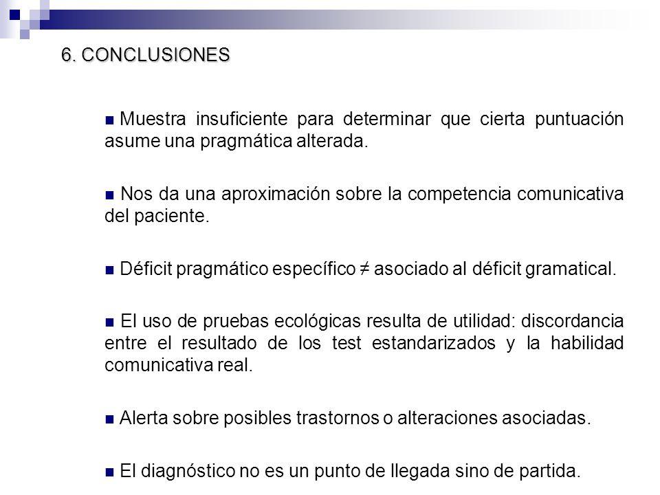 6. CONCLUSIONES Muestra insuficiente para determinar que cierta puntuación asume una pragmática alterada.