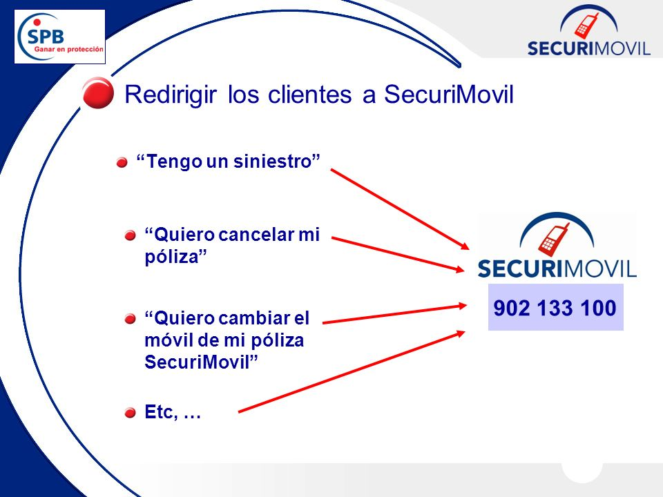 Redirigir los clientes a SecuriMovil