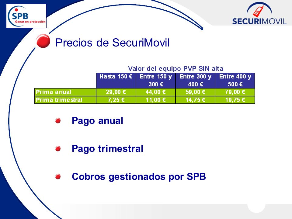 Precios de SecuriMovil