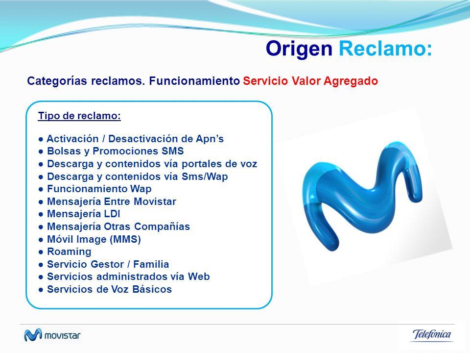 Origen Reclamo: Categorías reclamos. Funcionamiento Servicio Valor Agregado. ● Activación / Desactivación de Apn's.