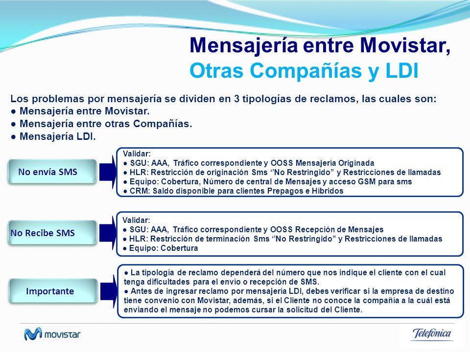 Mensajería entre Movistar, Otras Compañías y LDI