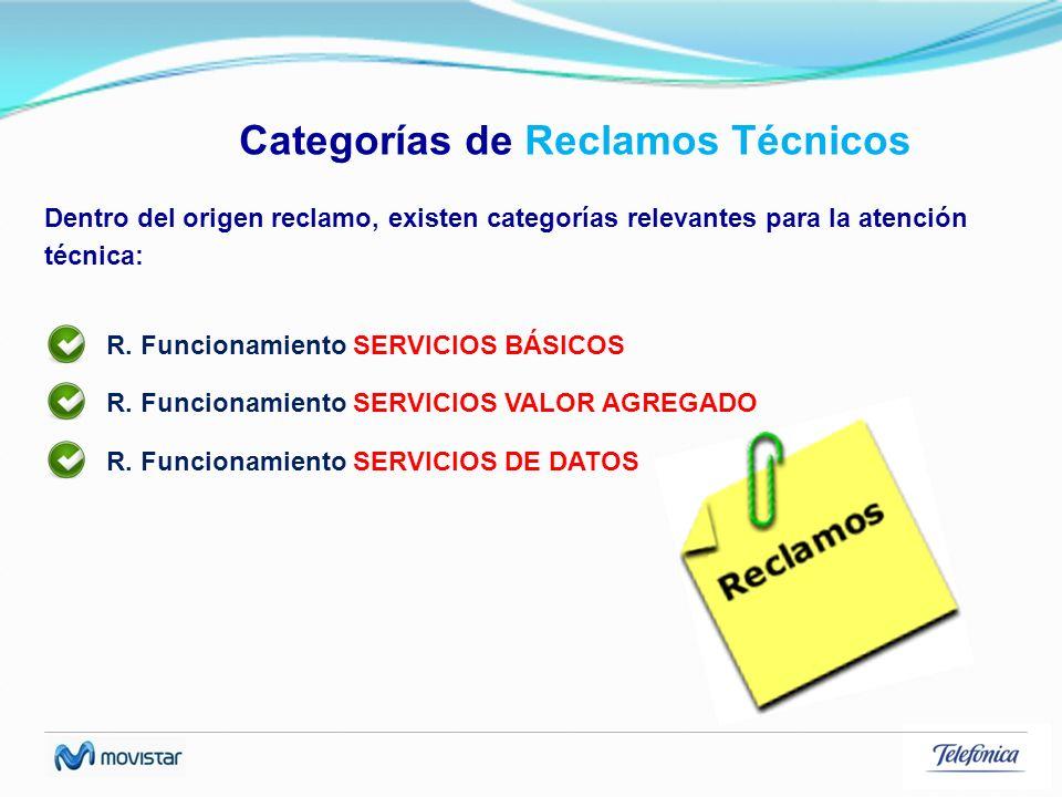 Categorías de Reclamos Técnicos