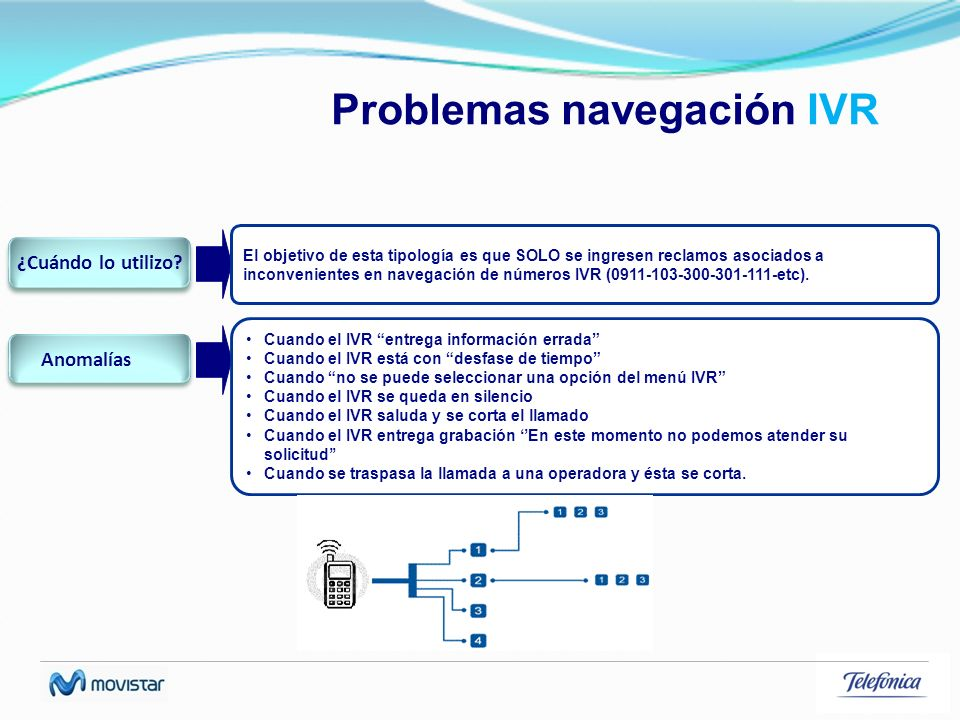 Problemas navegación IVR