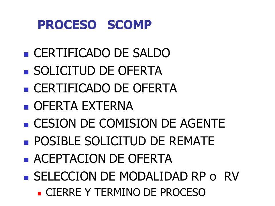 CESION DE COMISION DE AGENTE POSIBLE SOLICITUD DE REMATE