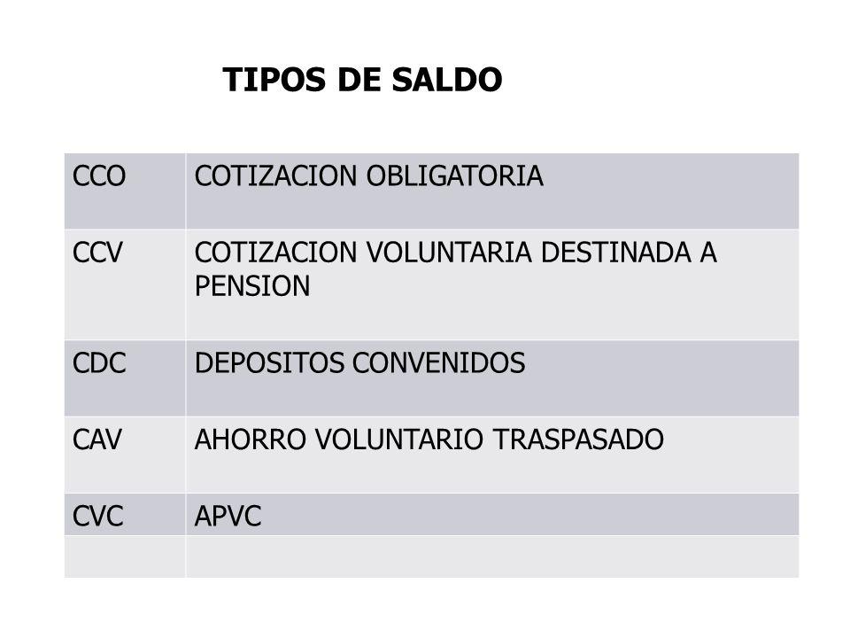 TIPOS DE SALDO CCO COTIZACION OBLIGATORIA CCV