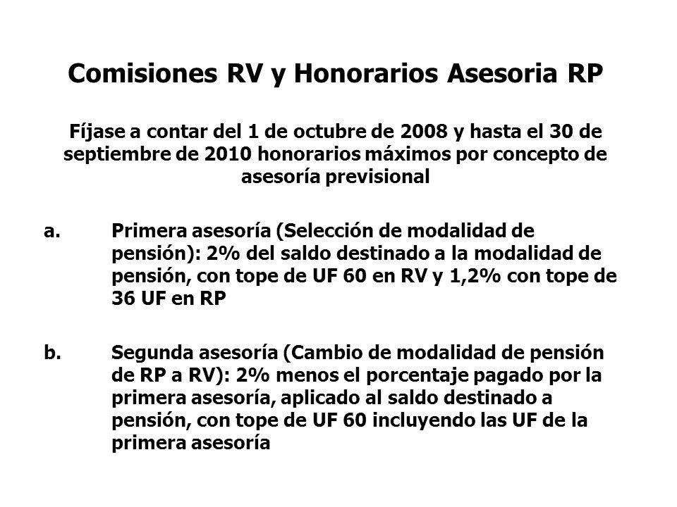 Comisiones RV y Honorarios Asesoria RP