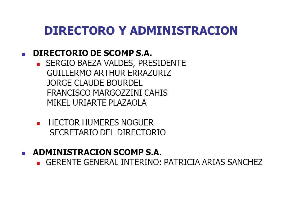 DIRECTORO Y ADMINISTRACION