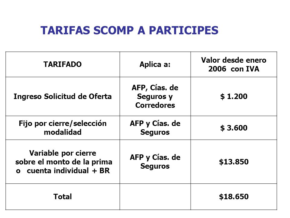 TARIFAS SCOMP A PARTICIPES