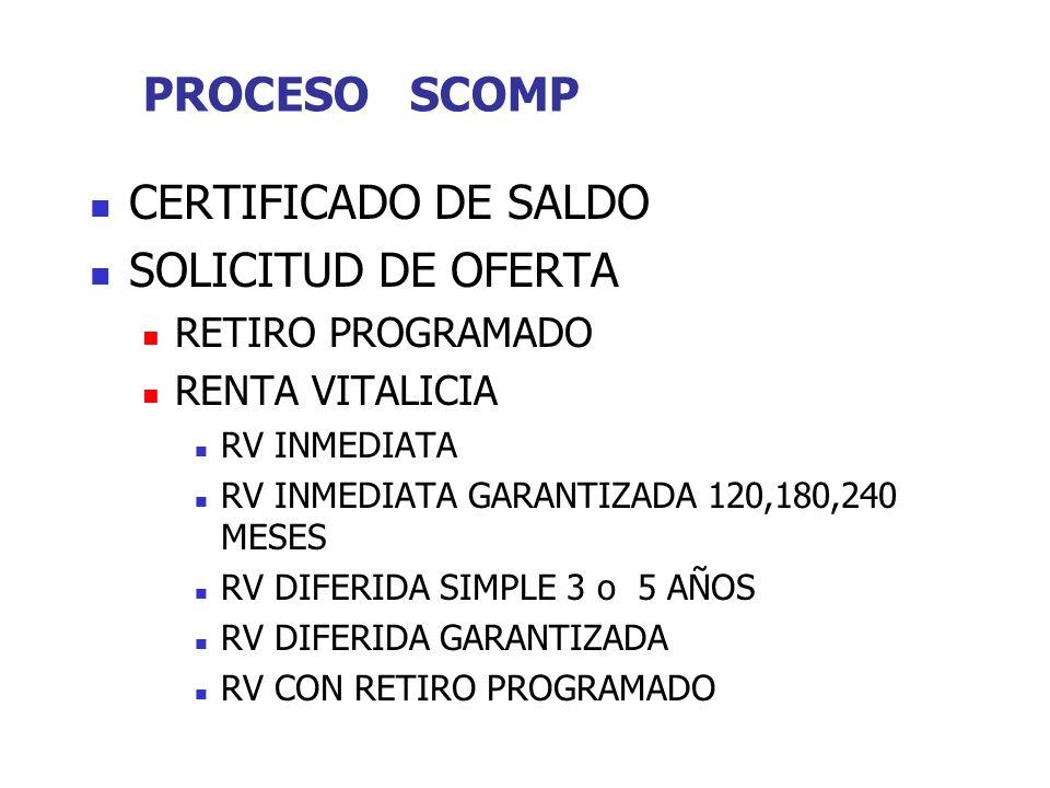 PROCESO SCOMP CERTIFICADO DE SALDO SOLICITUD DE OFERTA