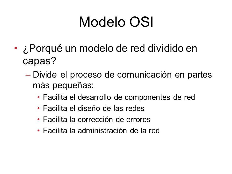 Modelo OSI ¿Porqué un modelo de red dividido en capas