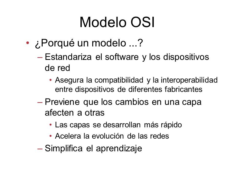 Modelo OSI ¿Porqué un modelo ...