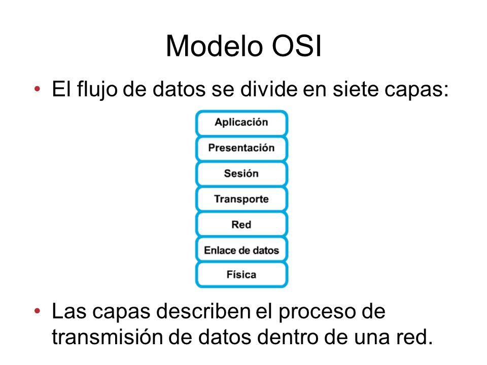 Modelo OSI El flujo de datos se divide en siete capas: