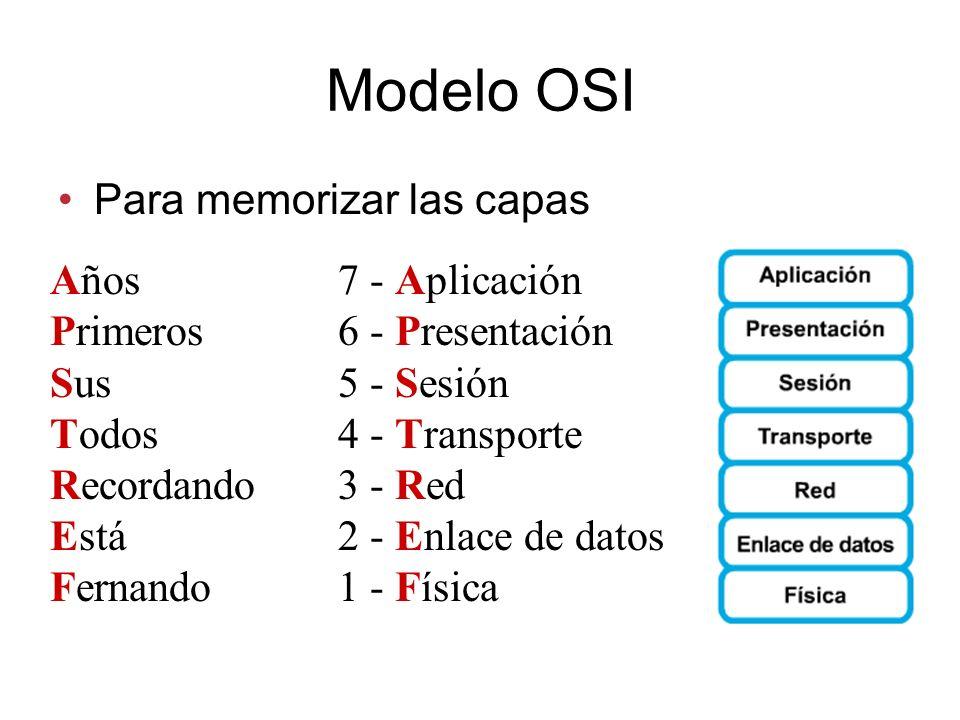 Modelo OSI Para memorizar las capas Años 7 - Aplicación