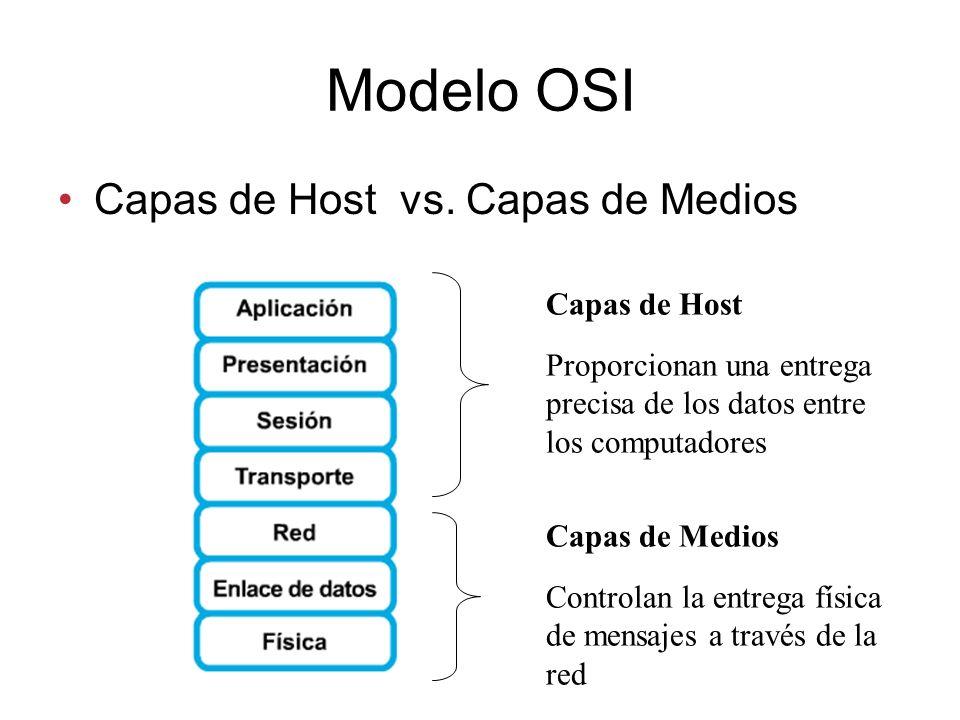 Modelo OSI Capas de Host vs. Capas de Medios Capas de Host