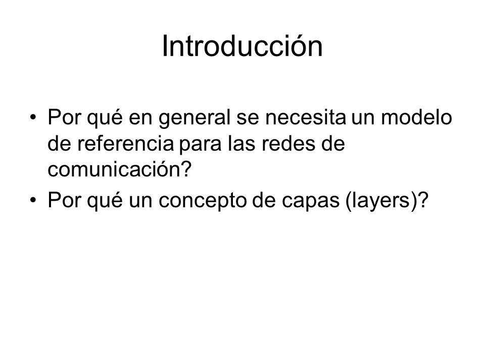 Introducción Por qué en general se necesita un modelo de referencia para las redes de comunicación