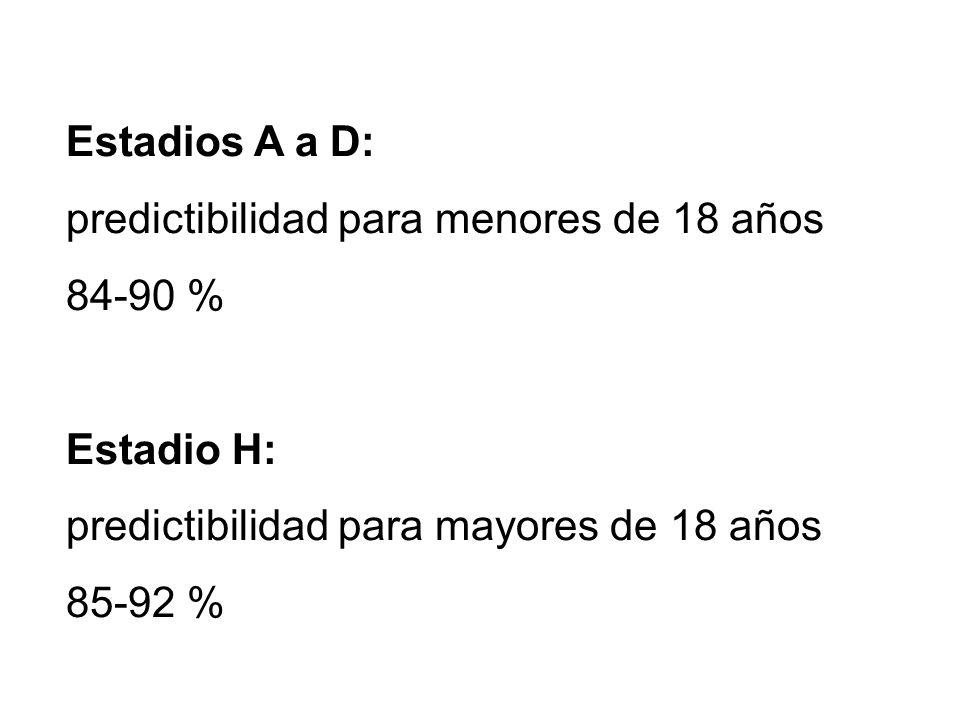 Estadios A a D: predictibilidad para menores de 18 años. 84-90 % Estadio H: predictibilidad para mayores de 18 años.