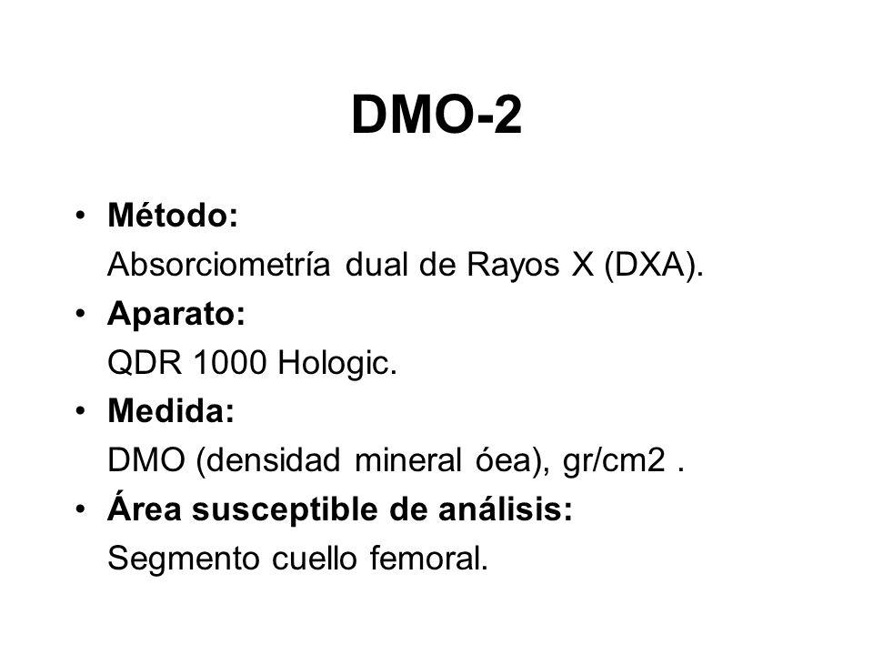 DMO-2 Método: Absorciometría dual de Rayos X (DXA). Aparato: