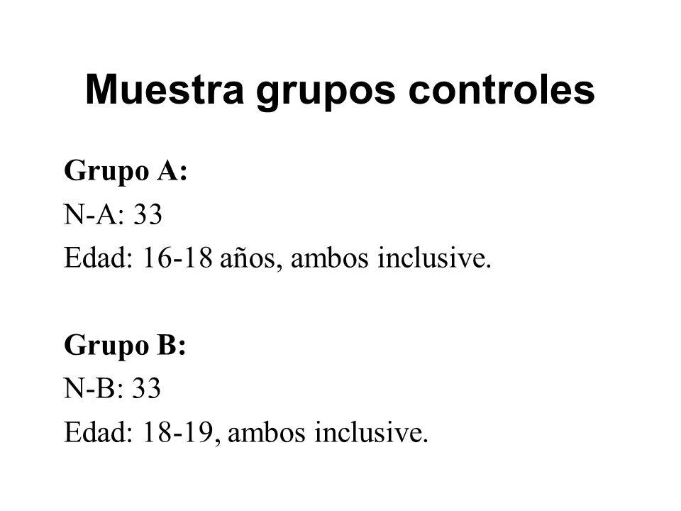 Muestra grupos controles