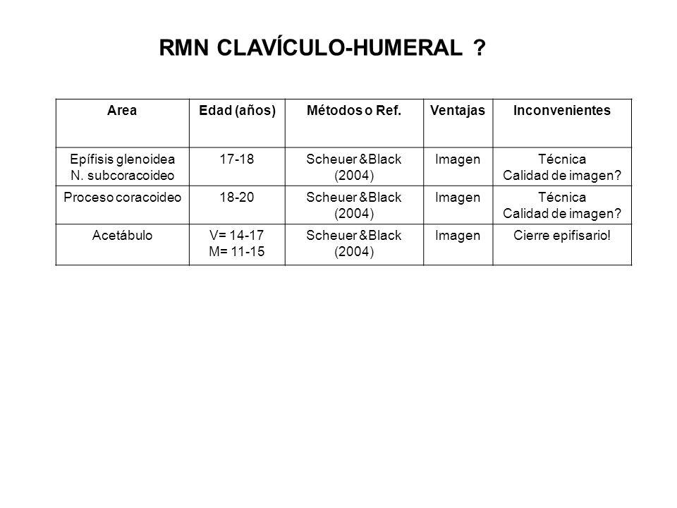 RMN CLAVÍCULO-HUMERAL