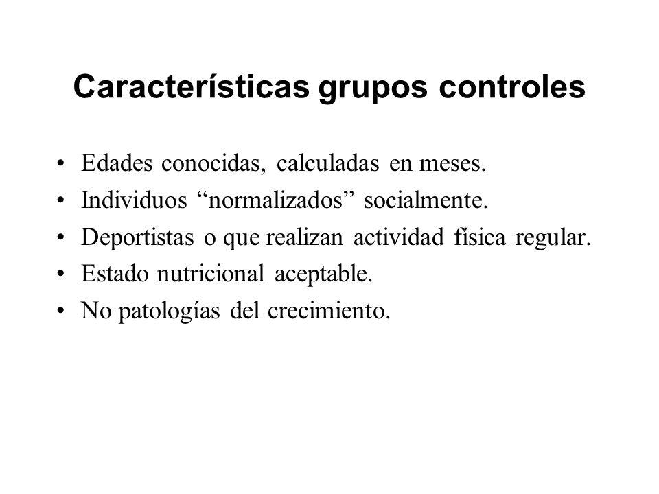 Características grupos controles