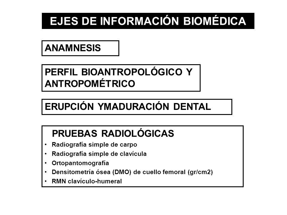 EJES DE INFORMACIÓN BIOMÉDICA