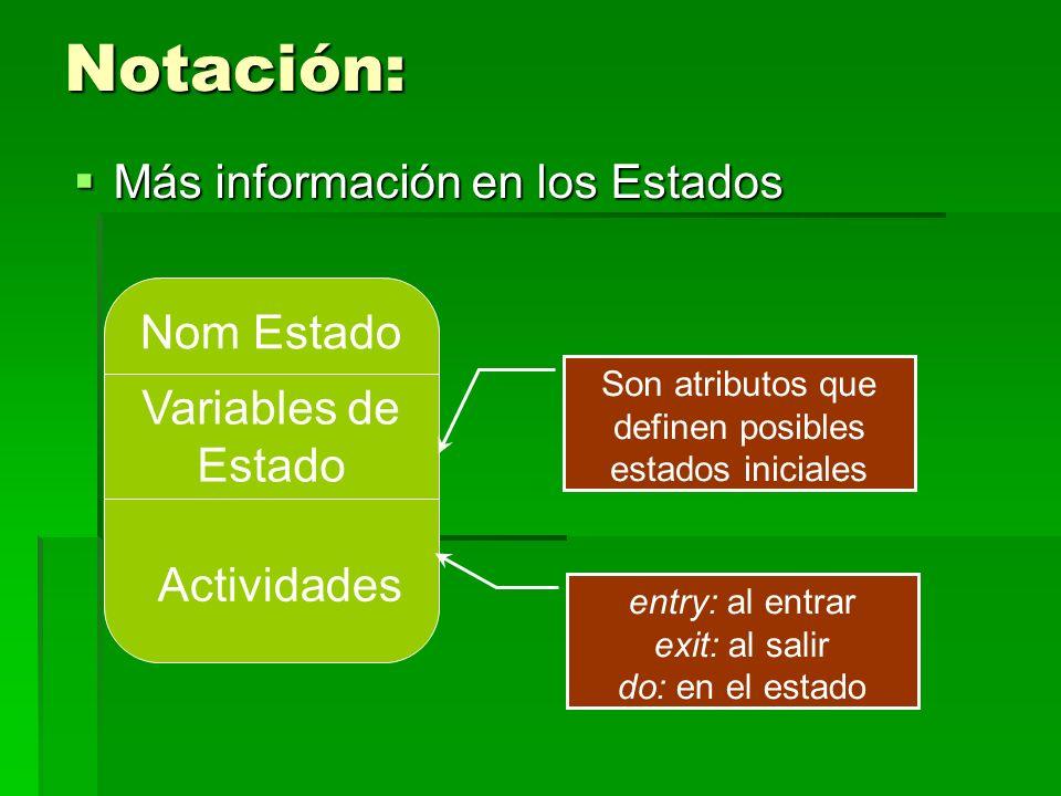 Son atributos que definen posibles estados iniciales