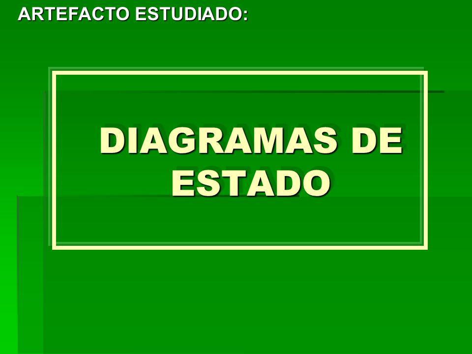 ARTEFACTO ESTUDIADO: DIAGRAMAS DE ESTADO