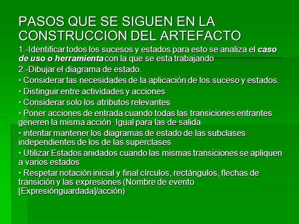 PASOS QUE SE SIGUEN EN LA CONSTRUCCION DEL ARTEFACTO