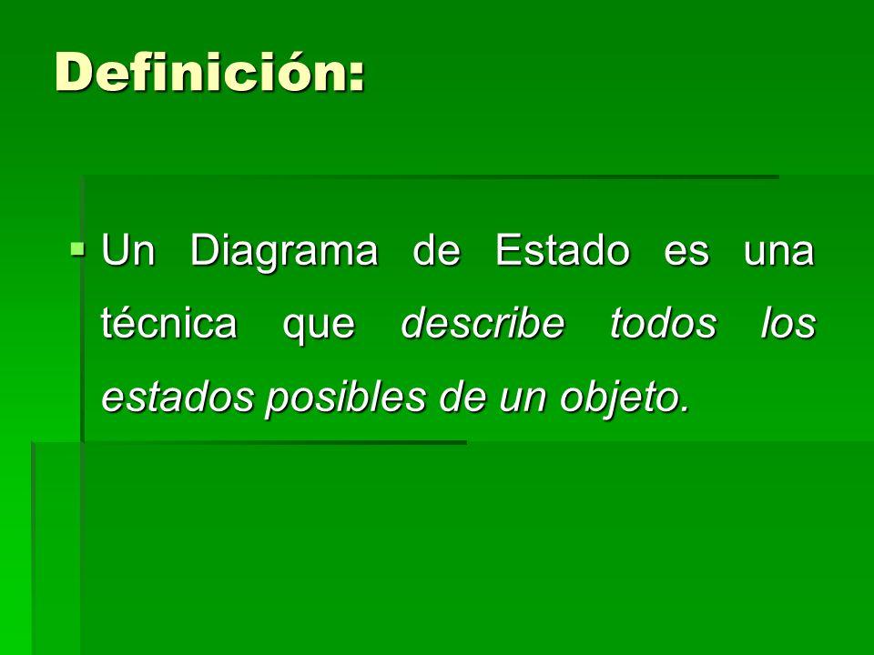Definición: Un Diagrama de Estado es una técnica que describe todos los estados posibles de un objeto.