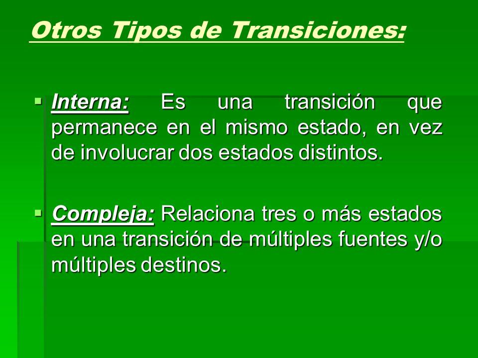 Otros Tipos de Transiciones: