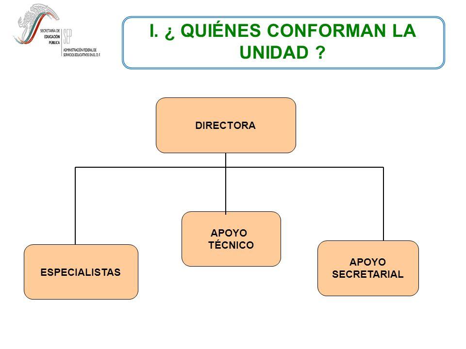 I. ¿ QUIÉNES CONFORMAN LA UNIDAD