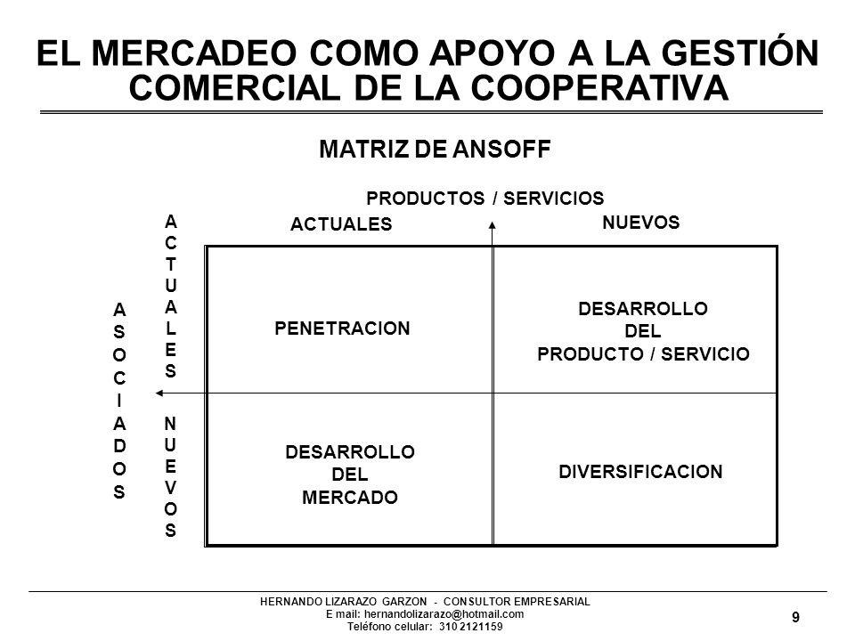 EL MERCADEO COMO APOYO A LA GESTIÓN COMERCIAL DE LA COOPERATIVA