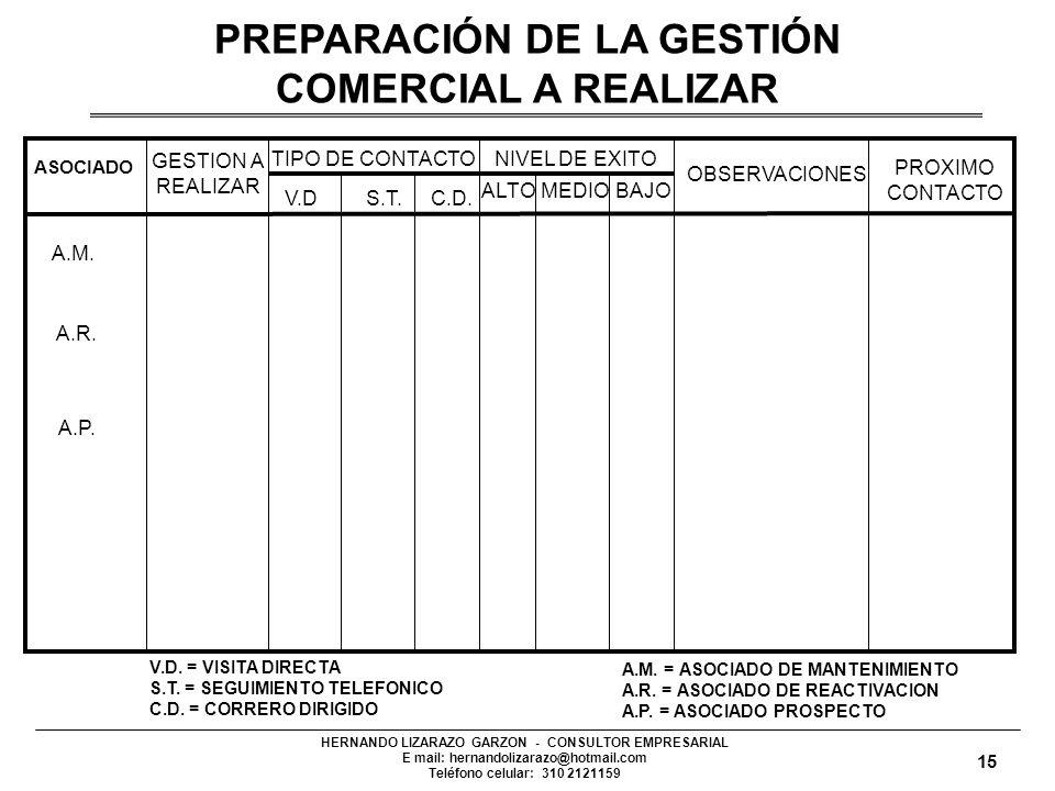 PREPARACIÓN DE LA GESTIÓN