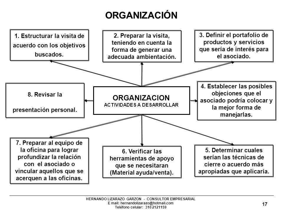 ORGANIZACION ACTIVIDADES A DESARROLLAR