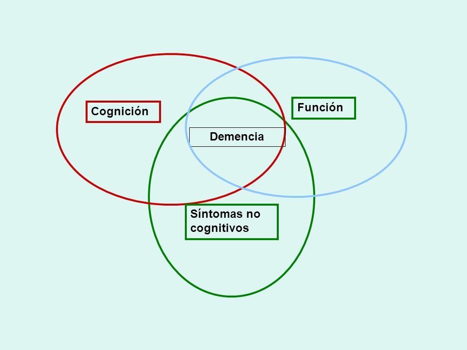 Función Cognición Demencia Síntomas no cognitivos