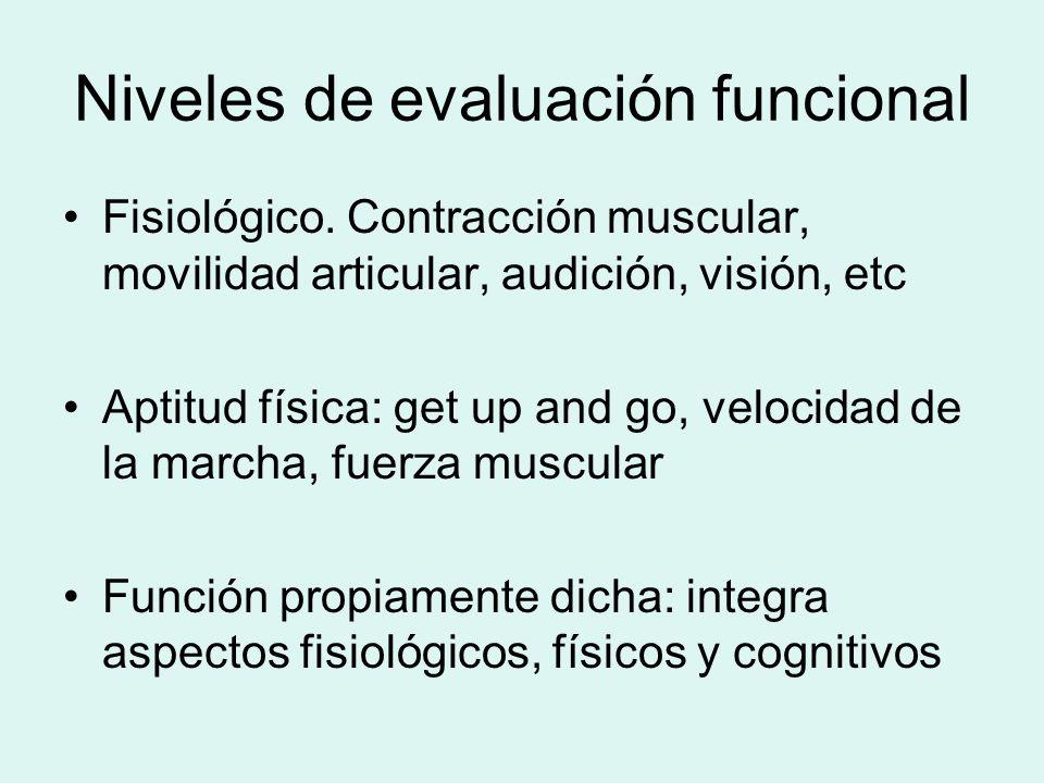 Niveles de evaluación funcional
